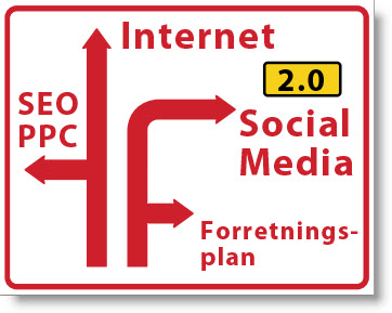 online-strategi